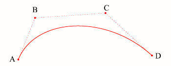 image showing simple bezier curve